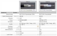 Vergleich von Koaxialkabel